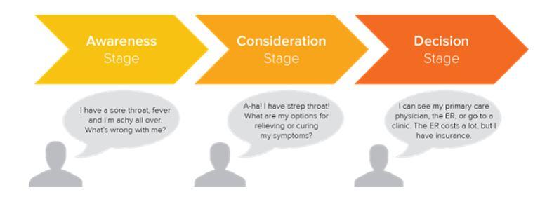 Οδηγός Google Analytics: 10 συμβουλές για να ενισχύσεις την κινηση και την κατάταξη της ιστοσελίδας σου 20